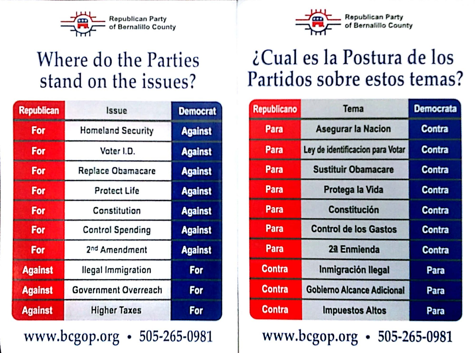 cropped-party-contrast-chart.jpg