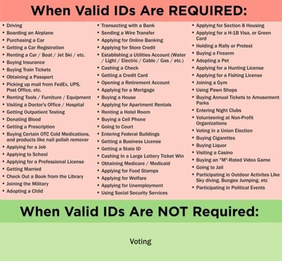 2021 - When Valid IDs Are Required and When They Are Not